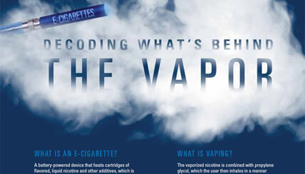View Decoding What's Behind the Vapor Infographic