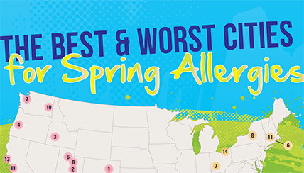 Best and Worst Cities for Spring Allergies