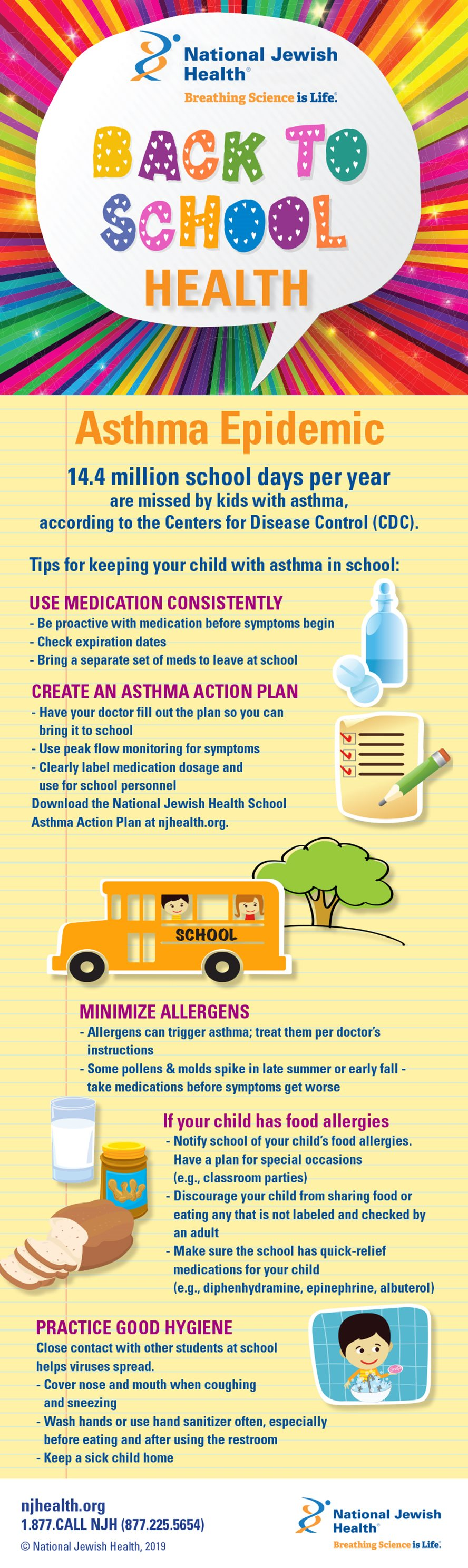 Asthma Epidemic: Pediatric Asthma and Allergies in School Infographic
