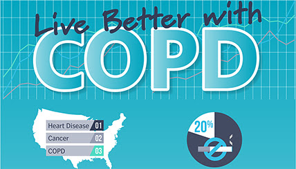 Live Better with COPD