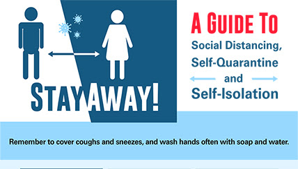Stay Away! A Guide to Social Distancing, Self-Quarantine & Self-Isolation
