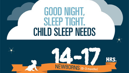 View pediatric sleep requirements for kids