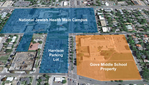 National Jewish Health main campus and Gove Middle School property