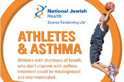 Athletes and Asthma Infographic