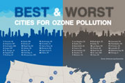 Best and Worst Cities for Ozone Pollution Infographic