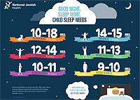 child sleep requirements