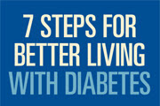 7 Steps for Better Living with Diabetes Infographic
