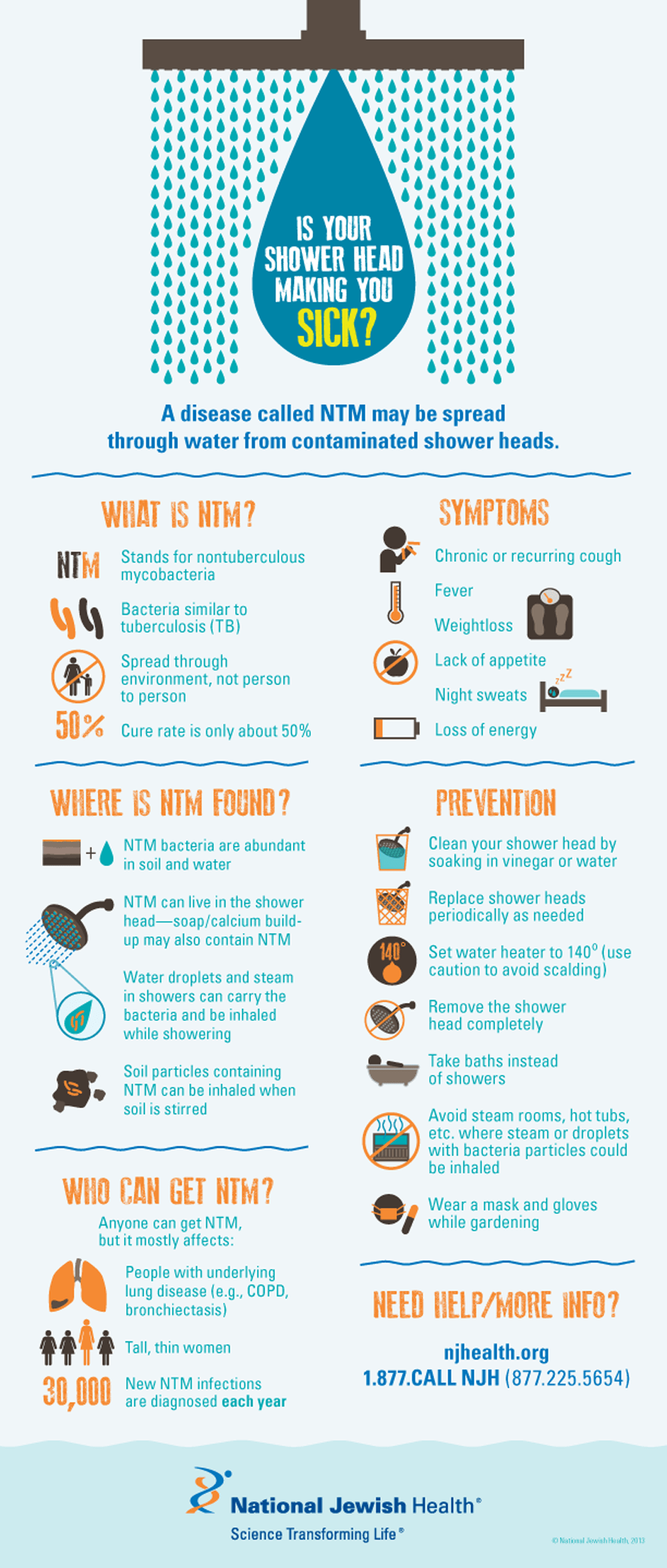 Is Your Shower Head Making You Sick Infographic