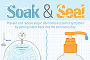 Soak & Seal Infographic