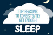 infographic: top reasons to get more sleep