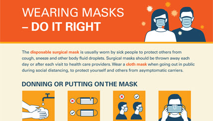 Wearing Masks – Do It Right