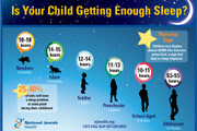 Is Your Child Getting Enough Sleep? Infographic
