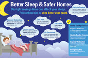 daylight savings and sleep tips infographic