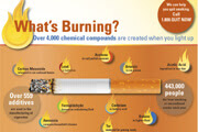 cigarette chemicals inforgraphic