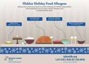 holiday food allergens infographic