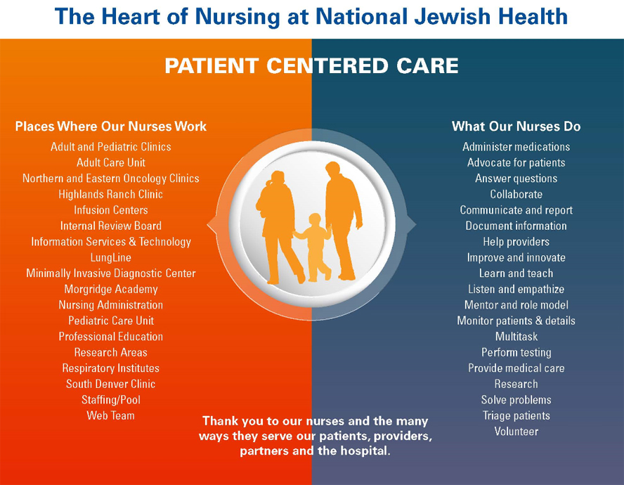 The Heart of Nursing at National Jewish Health