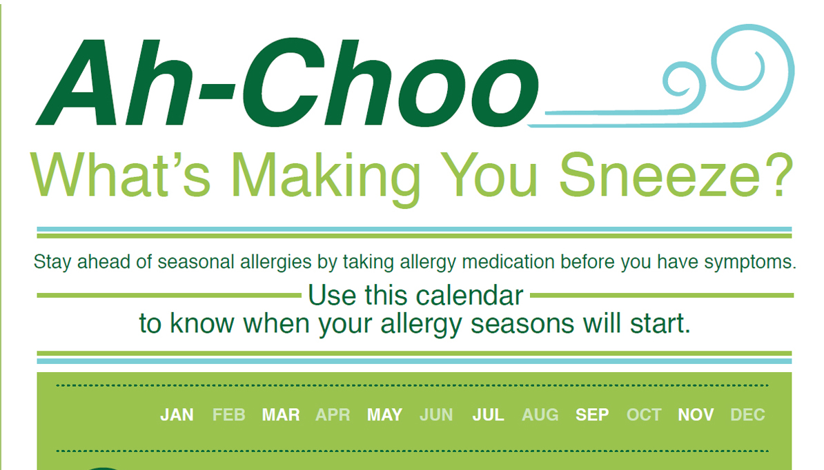 Ah-Choo! What's Making You Sneeze?