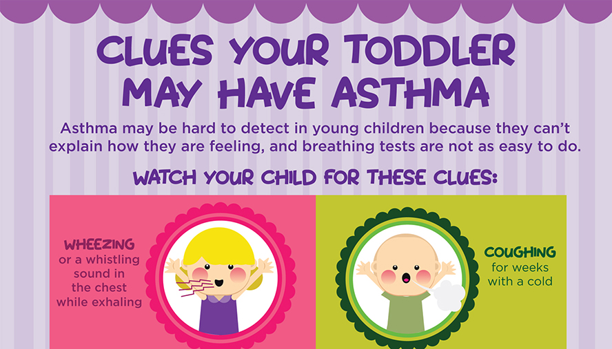 Clues Your Toddler May Have Asthma