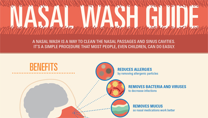 Nasal    Wash    Guide   How to Clean the Nasal Passages