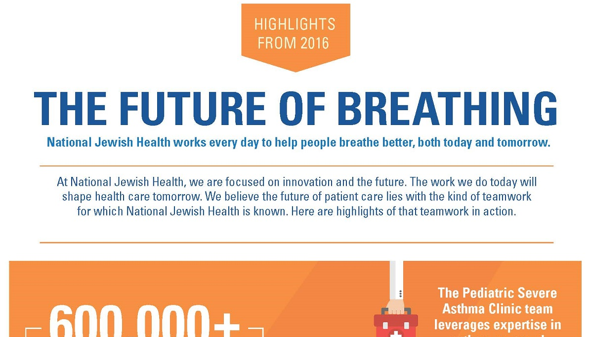 The Future of Breathing