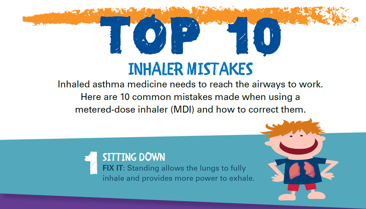 Top 10 Inhaler Mistakes Kids Make
