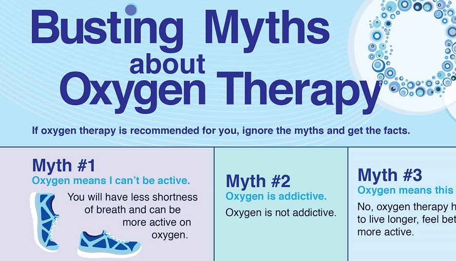 Busting Myths about Oxygen Therapy