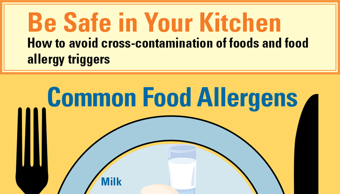 how to avoid contamination of food and food allergy triggers - Kitchen Safety