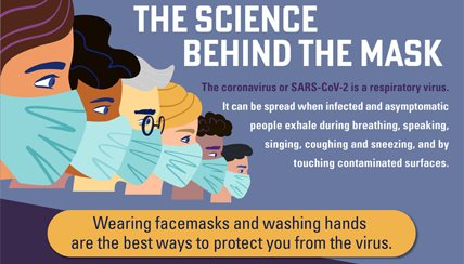 The Science Behind the Mask