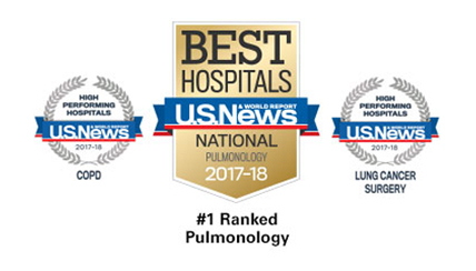 National Jewish Health Ranked Nation's #1 Respiratory Hospital On U.S. News & World Report Best Hospitals List