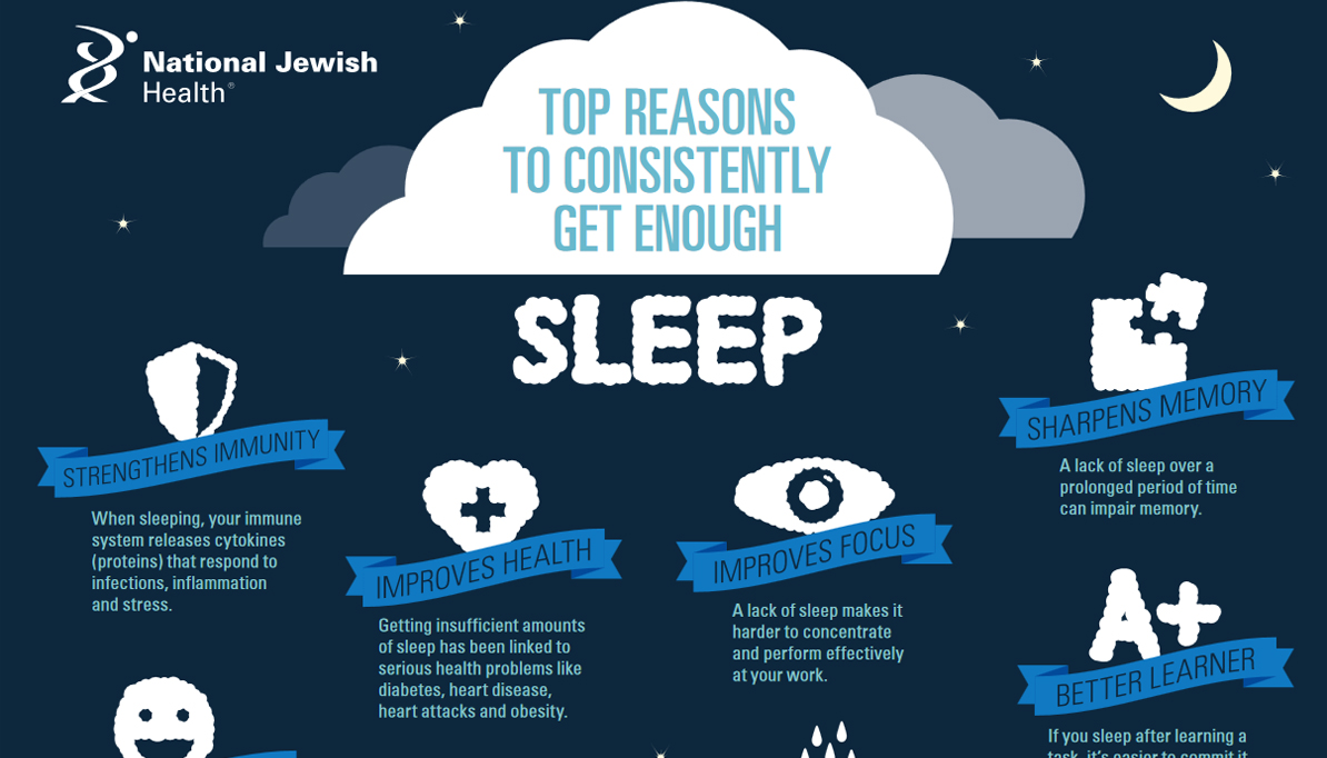 Top Reasons To Get Enough Sleep