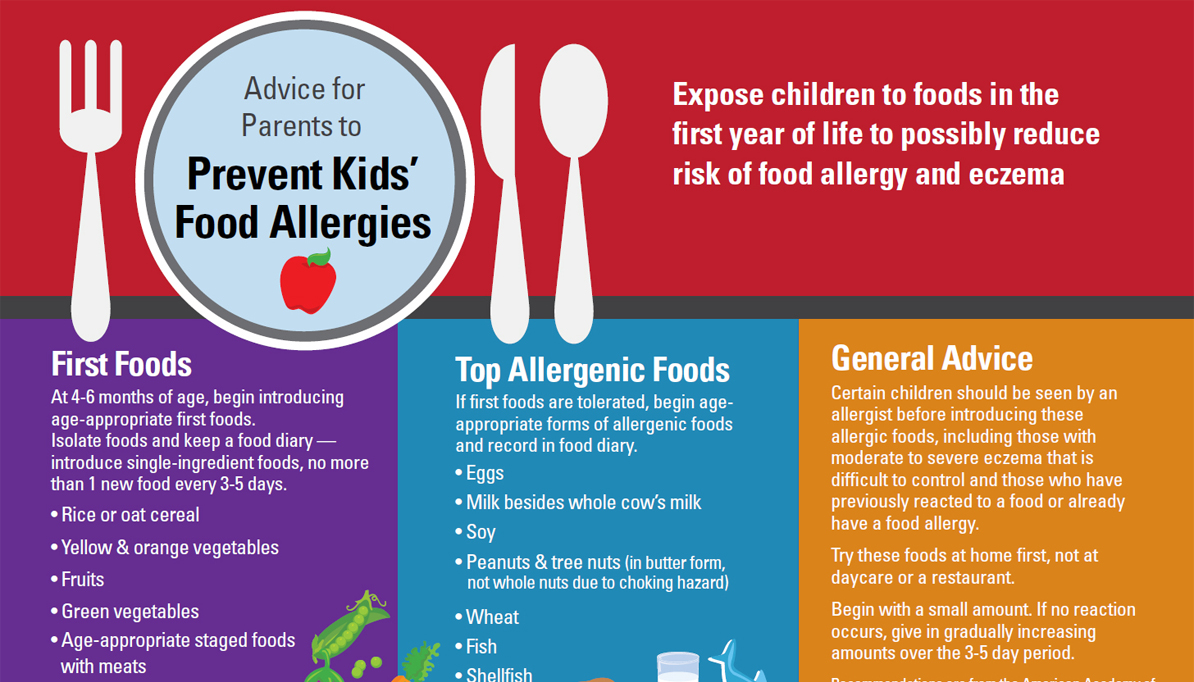 Food Allergy Recommendations