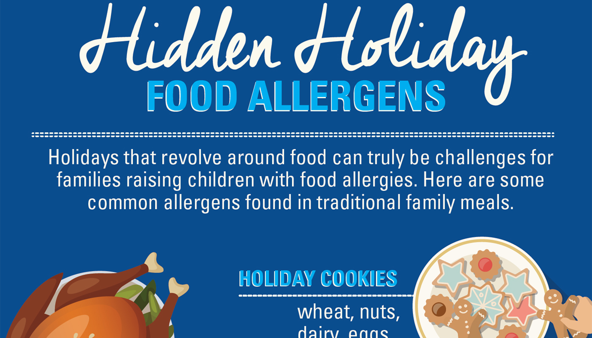 Hidden Holiday Food Allergens
