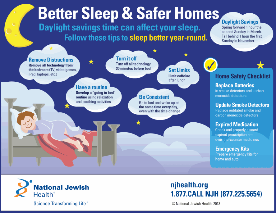 Daylight Savings and Sleep Infographic: Better Sleep and Safer Homes