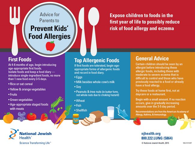 New Advice for Parents to Prevent Kids' Food Allergies Infographic