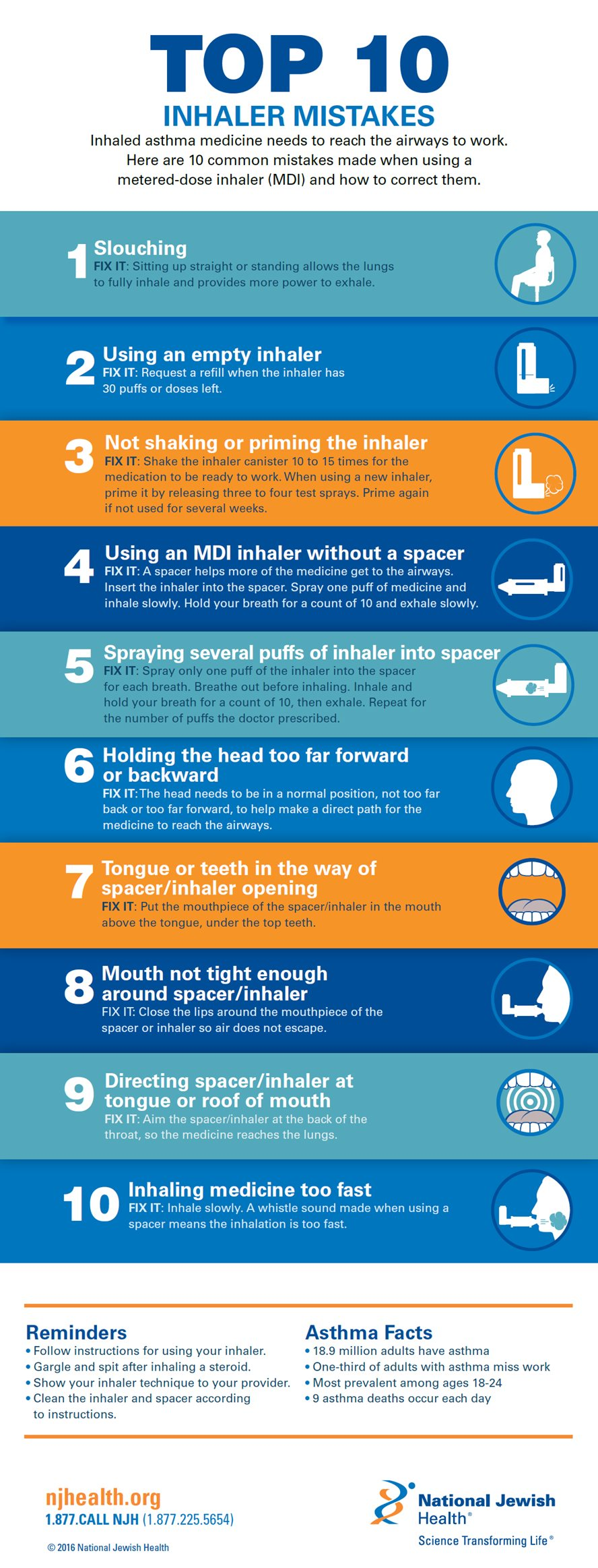 Top 10 Inhaler Mistakes Adults Make