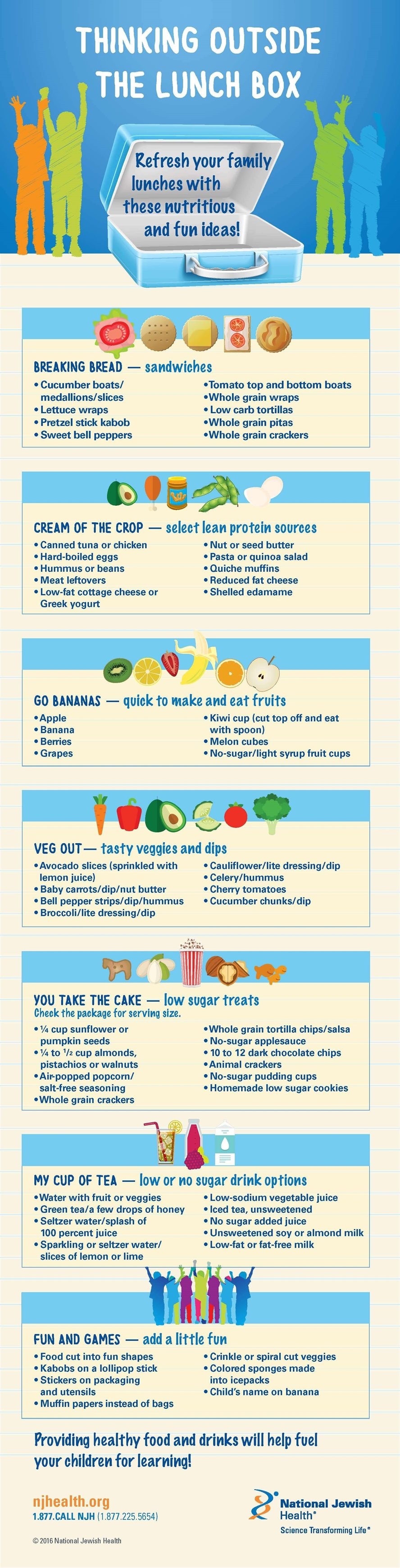 Thinking Outside The Lunchbox Infographic