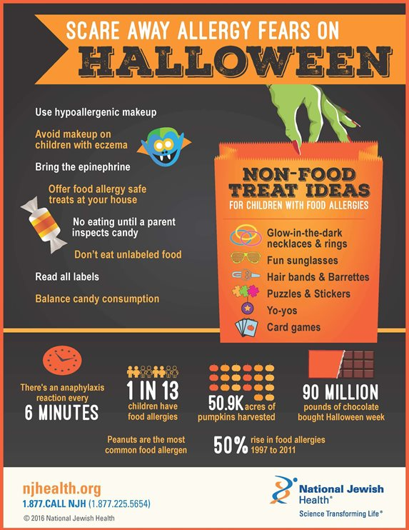 Scare Away Allergy Fears on Halloween Health Infographic